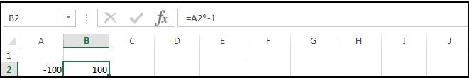 =A2*-1