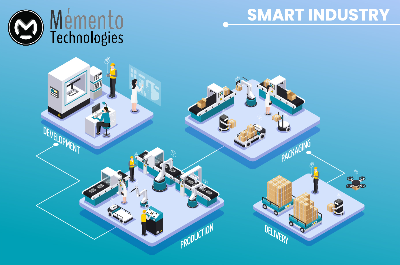 Raise Your Manufacturing with IoT – IoT in Manufacturing Sector